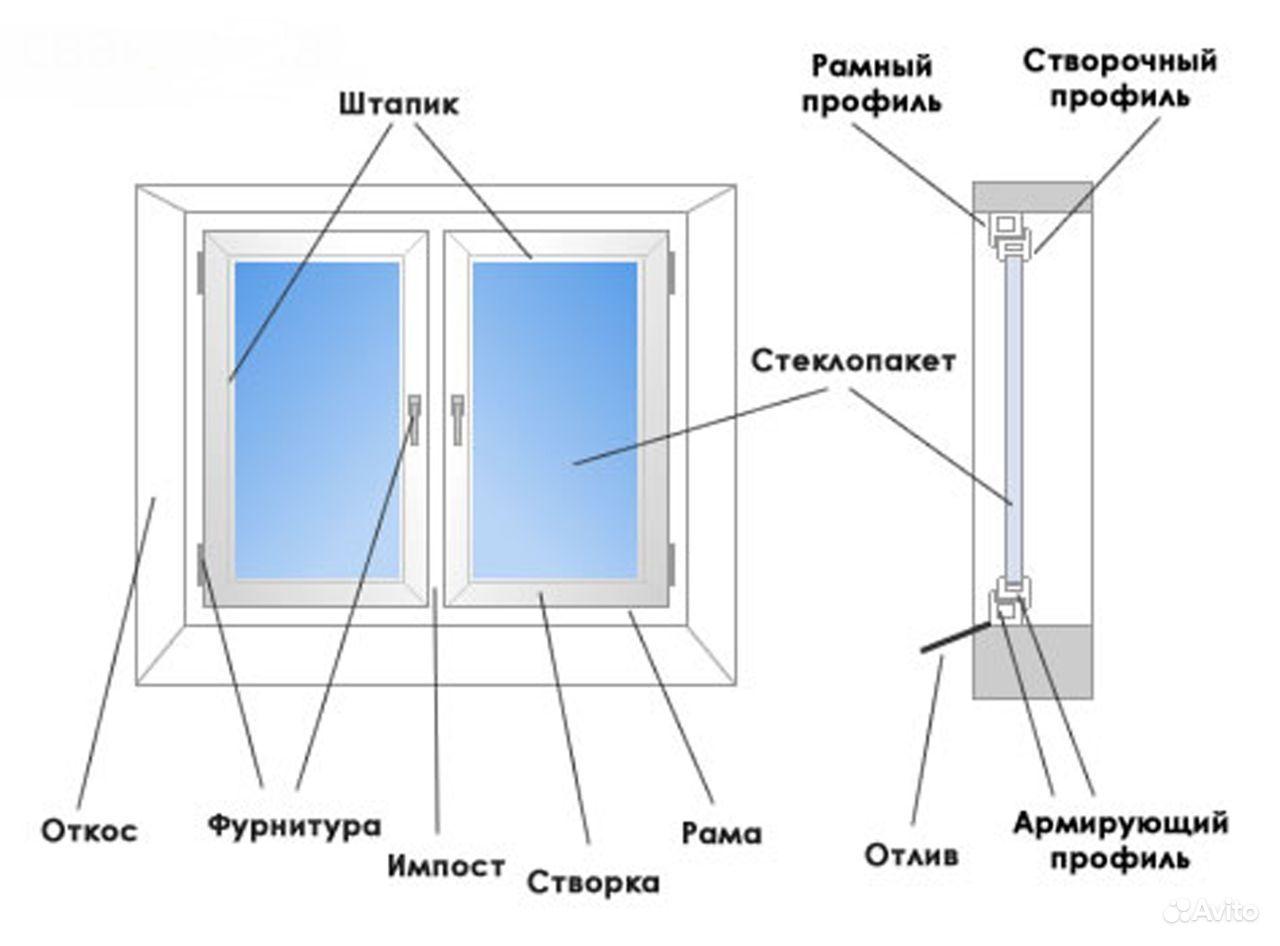 Оконные алюминиевые конструкции для балкона устройство..