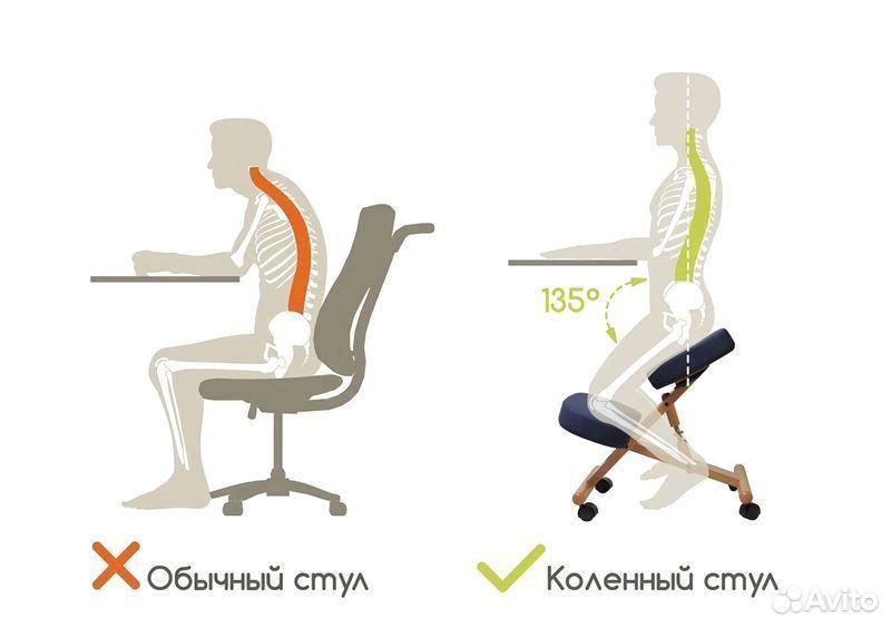 Ортопедический коленный стул для школьника  89219018263 купить 6